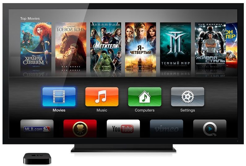 apple tv в автомобиль